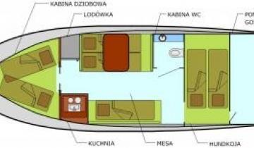 Rzut poziomy jachtu